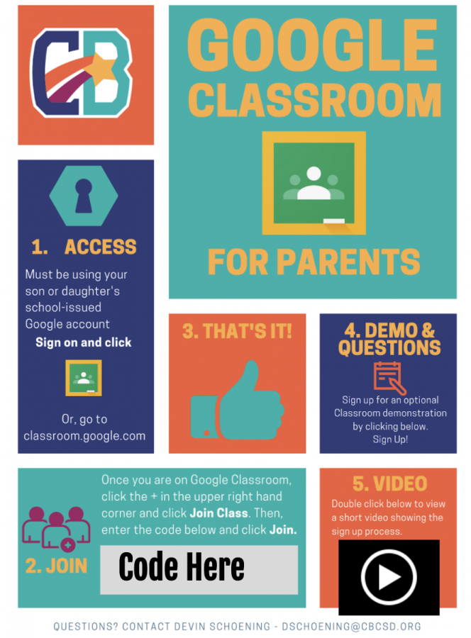 Preview for the interactive Google Classroom for Parents. Please go to the link for the interactive content.