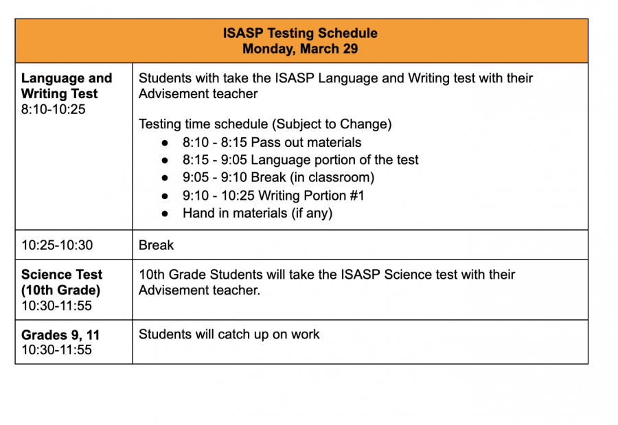 Next Week : The ISASP Schedule